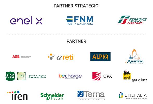partner_2019